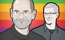 WWDC 2018 cho thấy kỷ nguyên phần cứng của Apple sắp chuyển sang phần mềm