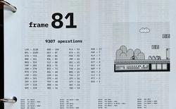 Từ 2 giây đầu của Mario năm 1988, lập trình viên in ra được 3000 tờ giấy chứa đầy những tác vụ CPU phải xử lý