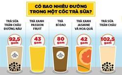 Lượng đường khủng khiếp có trong một cốc trà sữa: Bằng 4 lon Red Bull cộng lại