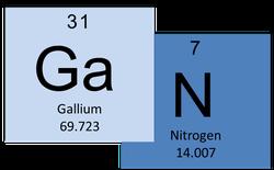 Gallium Nitride - Vật liệu sẽ thay thế Silicon trong ngành công nghệ tương lai
