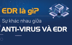 EDR là gì? Sự khác nhau giữa Anti-virus và EDR