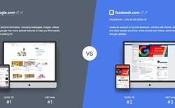Mẹo so sánh website năm 2019 với google.com và facebook.com