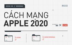 Cách mạng Apple 2020: Nơi Google và Microsoft đã thất bại, Apple phải thành công