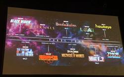 CỰC HOT: Marvel chính thức công bố 11 bom tấn giai đoạn 4, dội bom khán giả vô số bất ngờ