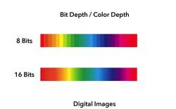 'Giải ngố' khái niệm độ sâu bit (Bit Depth) được dùng trong nhiếp ảnh
