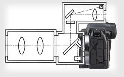Canon đang phát triển bộ chuyển đổi máy ảnh không gương lật thành DSLR