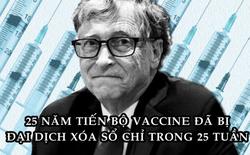 25 năm tiến bộ về vaccine đã bị đại dịch xóa sạch chỉ trong 25 tuần