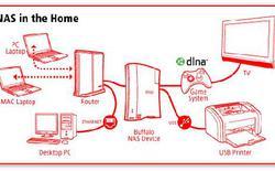 Tự xây dựng hệ thống NAS đơn giản, phần 4: phân quyền