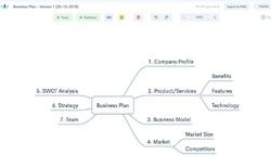 Startup Việt Zen Flowchart ra mắt sản phẩm mới Zen Mind Map