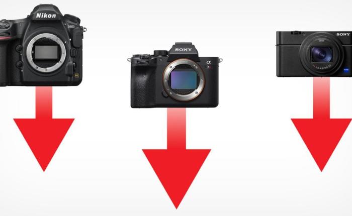Lượng máy ảnh bán ra trong năm 2020 đã giảm tới 54%