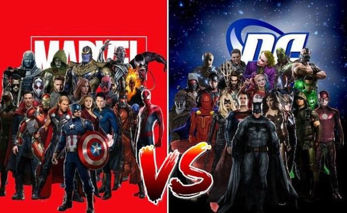 Tin đồn: Marvel có thể mua lại đối thủ truyền kiếp DC Comics