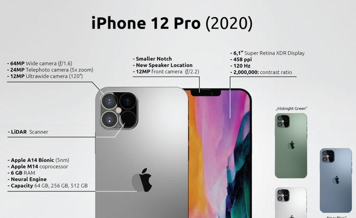 """Ngay sau khi Tim Cook công khai chê tốc độ Android thua kém iPhone SE, Apple đã chính thức tham gia """"cuộc đua số"""""""