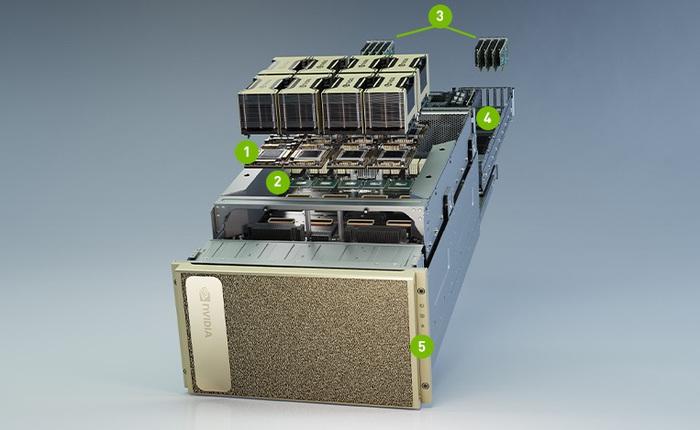 Để tăng tốc nghiên cứu trí tuệ nhân tạo, viện VinAI đầu tư siêu máy trạm NVIDIA DGX A100