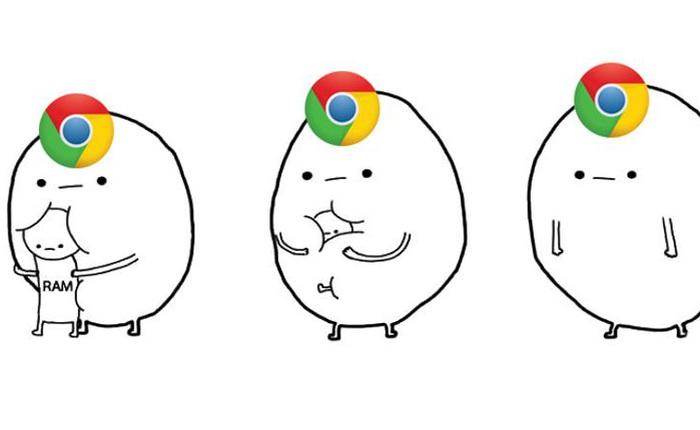 Google sẽ sử dụng một tính năng mới của Windows 10 để hạn chế việc Chrome ngốn RAM