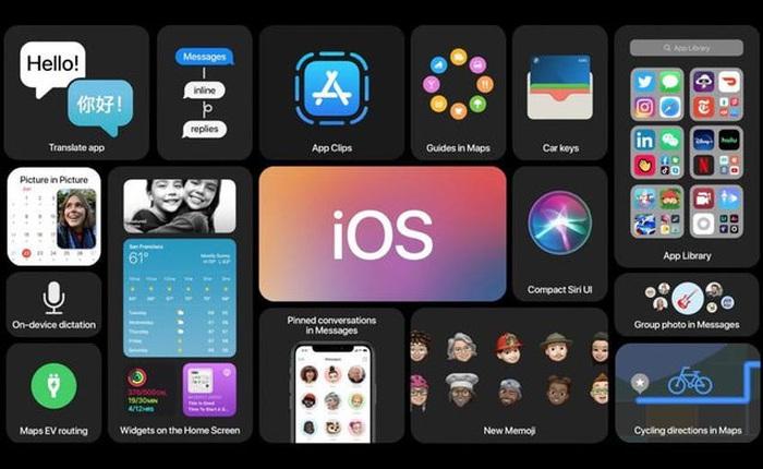 Vĩnh biệt kỷ nguyên thiết kế đơn giản, WWDC 2020 đã bắt đầu kỷ nguyên tùy biến của Apple