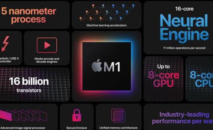 Cựu kỹ sư Apple tiết lộ sự khởi đầu đặc biệt của chip M1 cách đây 10 năm và lý do vì sao nó sở hữu sức mạnh lớn đến vậy