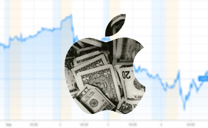 Vốn hóa Apple mất mốc 2.000 tỷ USD