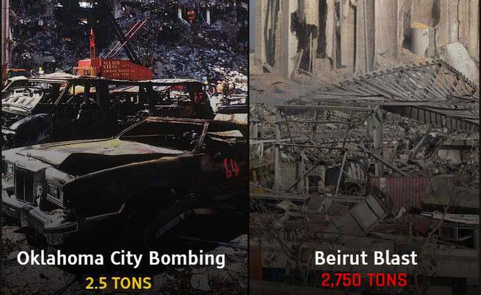 """Những sự thật bất ngờ về """"Vụ nổ Beirut"""""""