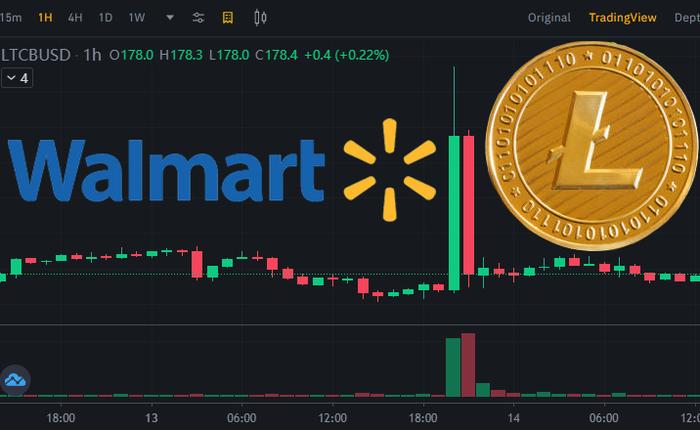 """Giá Litecoin """"lên voi xuống chó"""" trong 30 phút sau một dòng tweet, điều chỉ có thể xảy ra trong thế giới tiền mã hóa"""