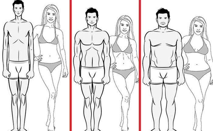 Thử nghiệm đơn giản với cổ tay cho biết bạn có thể làm người mẫu, vận động viên hay võ sĩ sumo
