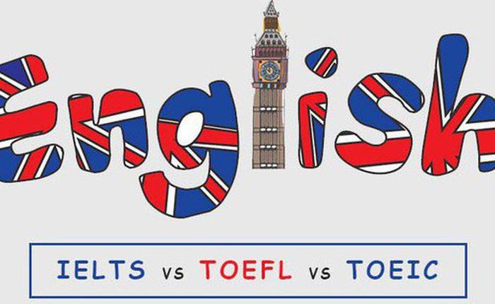 Những sự khác biệt cơ bản giữa TOEFL, IELTS và TOEIC: 6.0 điểm IELTS thì bằng mấy điểm TOEIC, TOEFL?